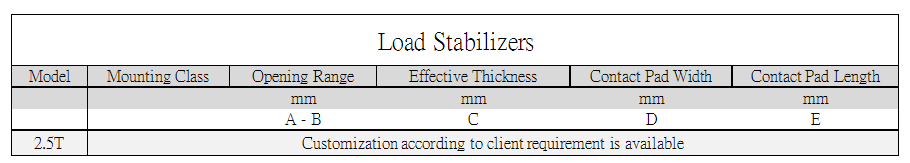 Axon Forklift: Load Stabilizers Standard
