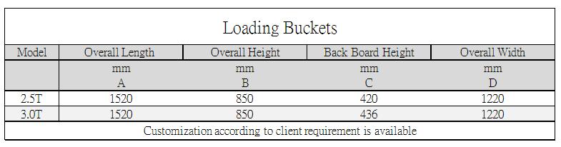 Axon Forklift:Loading Bucket Standard